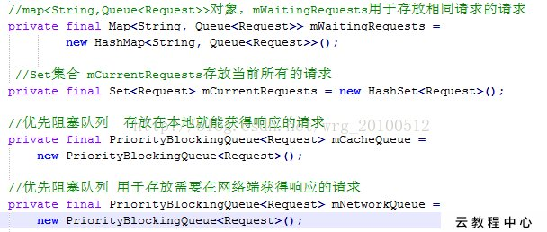 android網路框架volley學習之RequestQueue類- IT閱讀